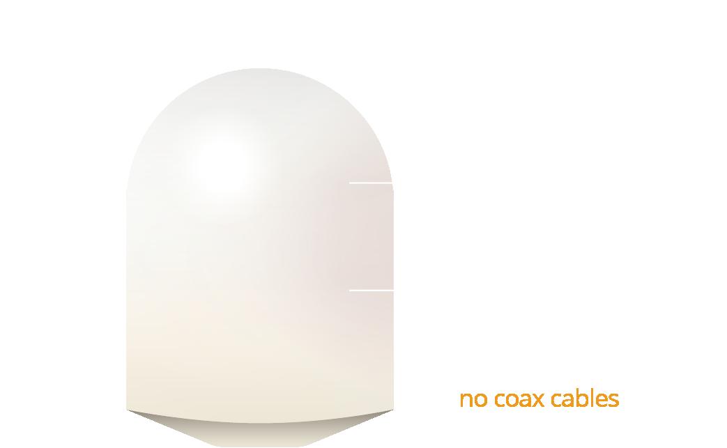Dome Image